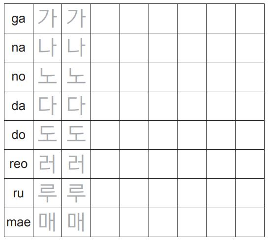 Beginner exercises - Hangul alphabet